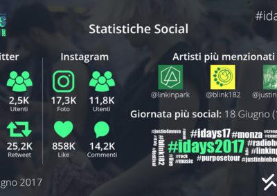 idays2017-finale-1