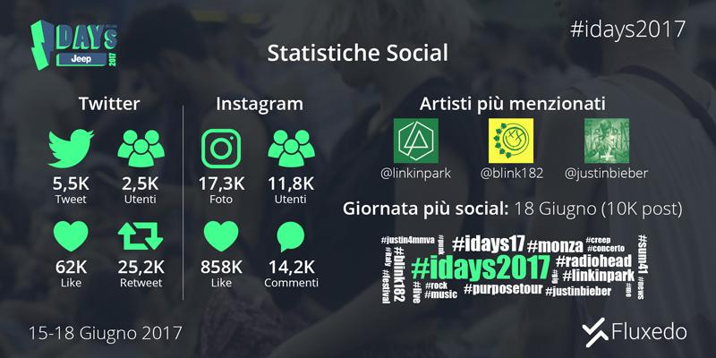 I-Days 2017